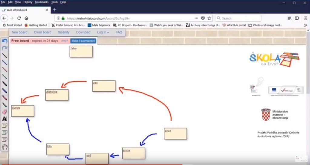 Sastavljanje hranidbenih lanaca pomoću Web Whiteboarda