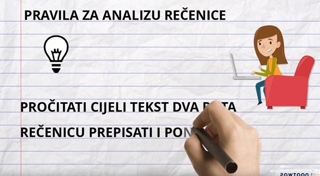 Analiza i prijevod rečenica