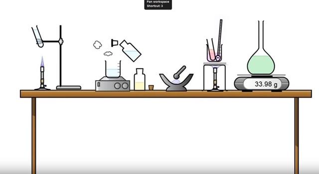 Digitalni alati – Chemix – tutorijal