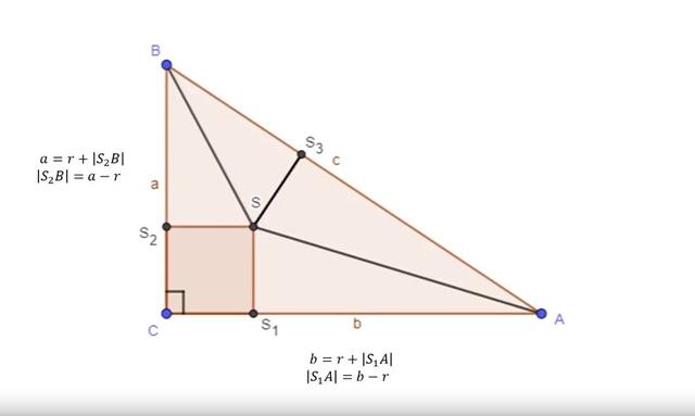 Polumjer pravokutnom trokutu upisane kružnice