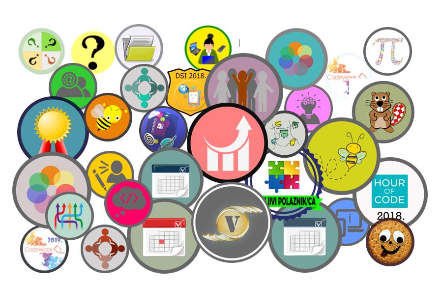 Druga godišnjica virtualne učionice iz Informatike